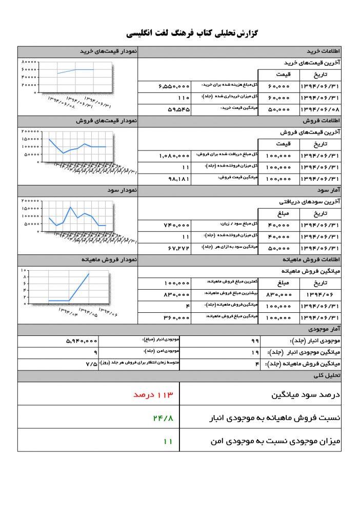گزارش_تحلیلی_کالا